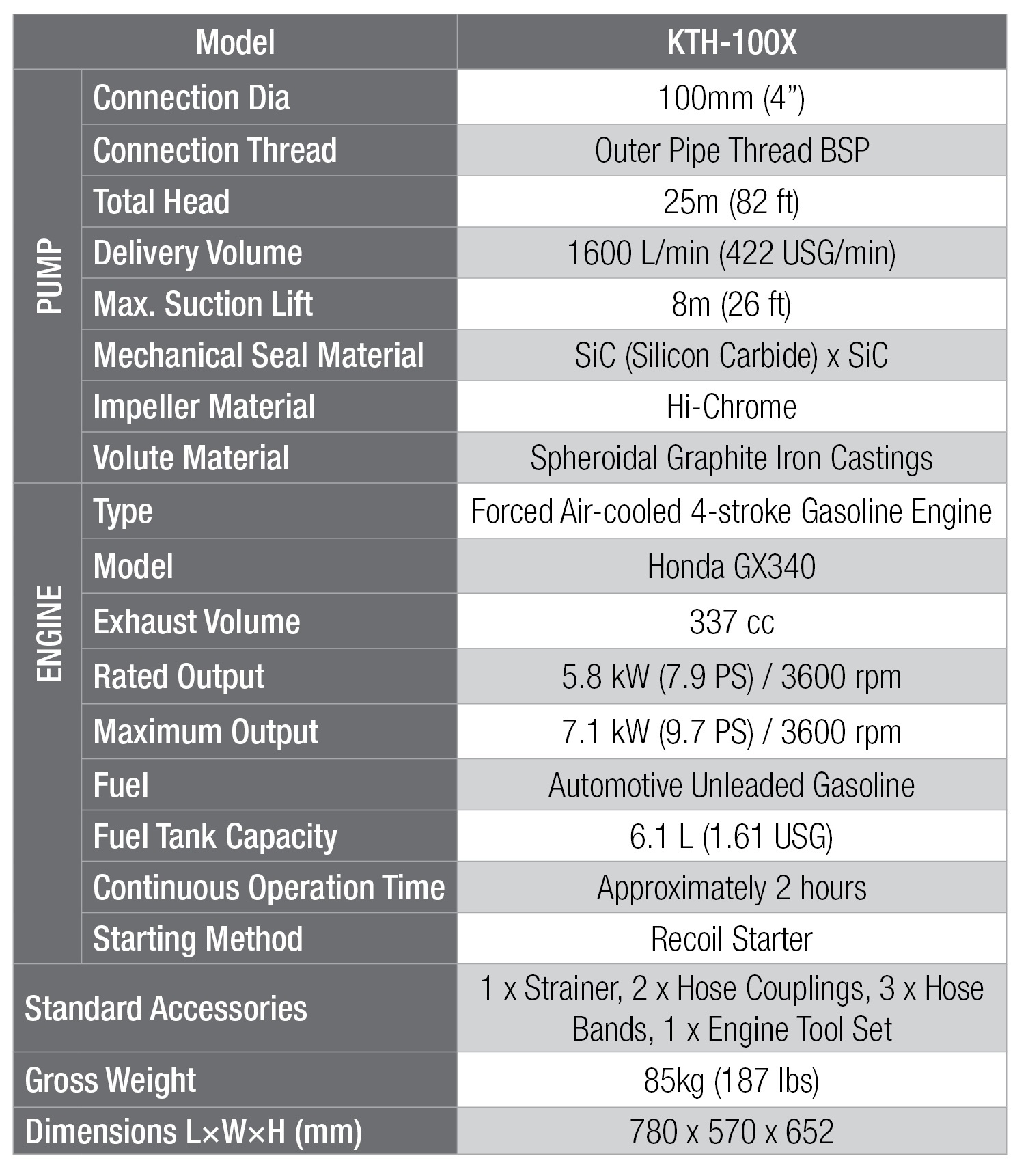 KTH 100 X specifications