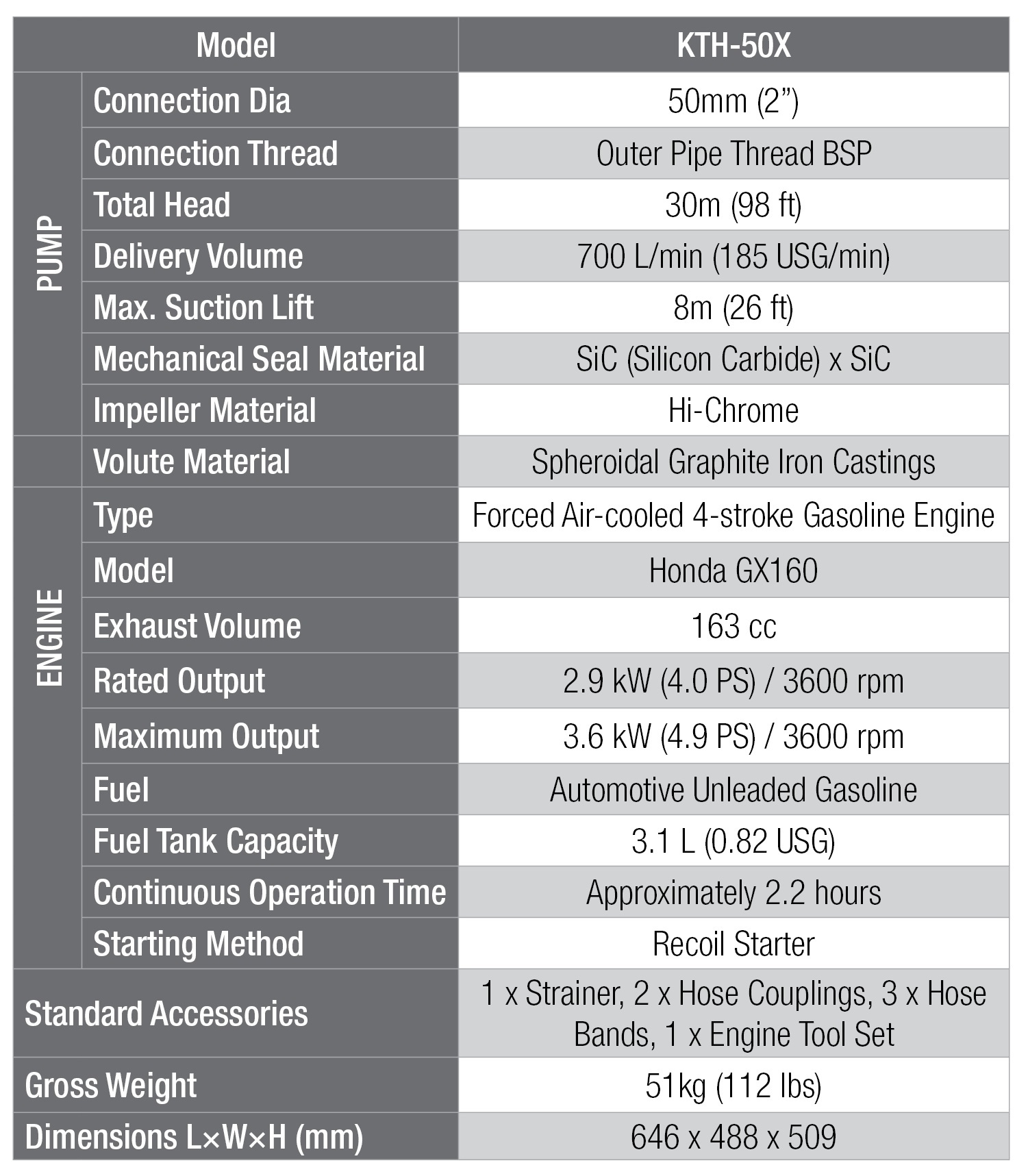 KTH 50 X specifications