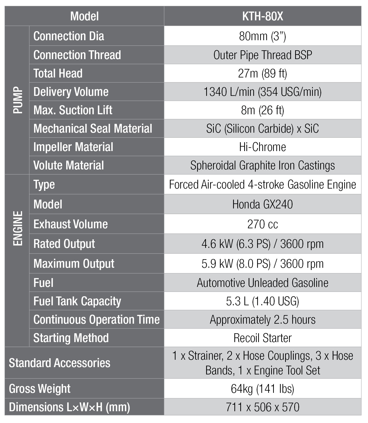 KTH 80 X specifications