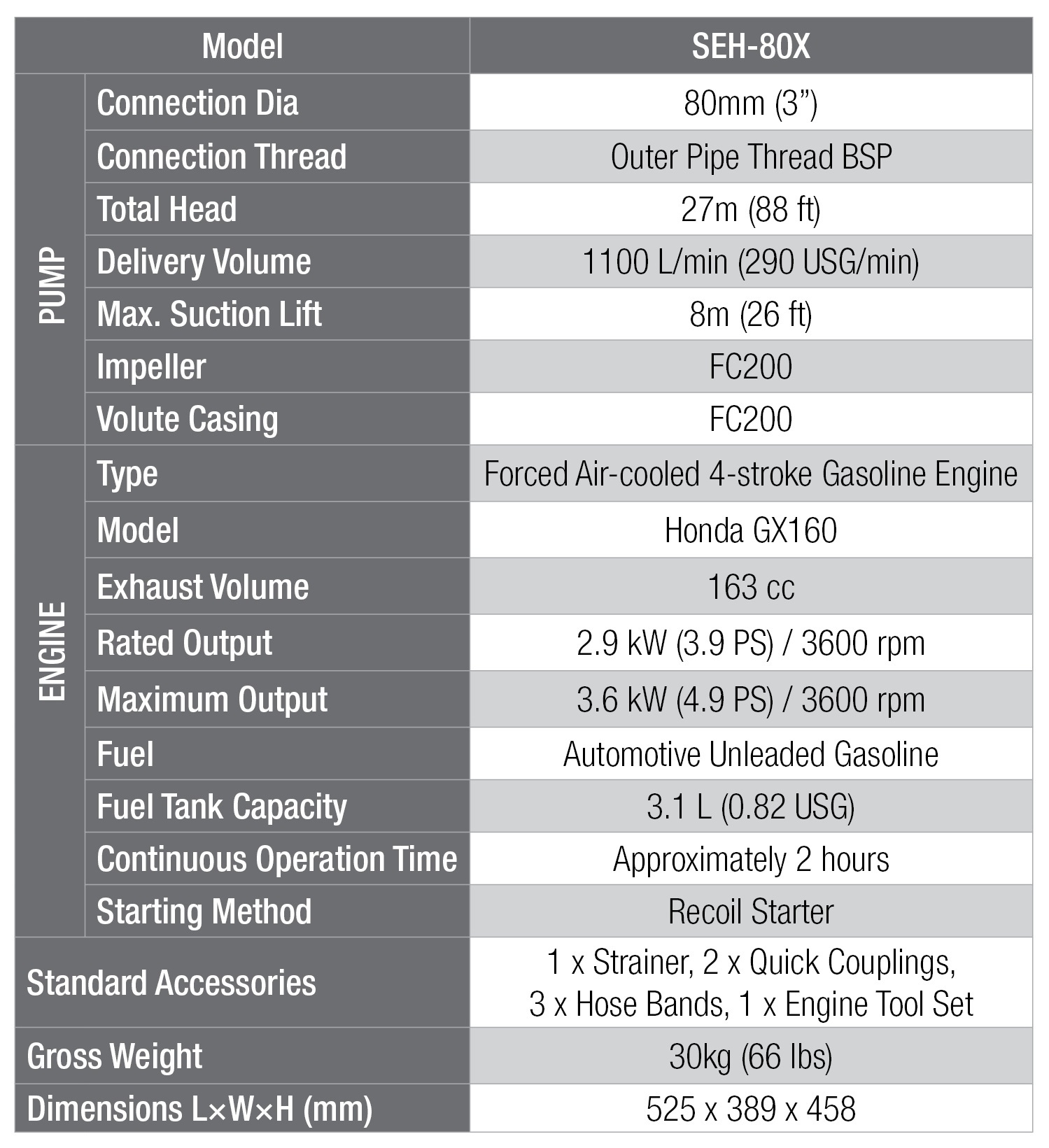 SEH 80 X specifications