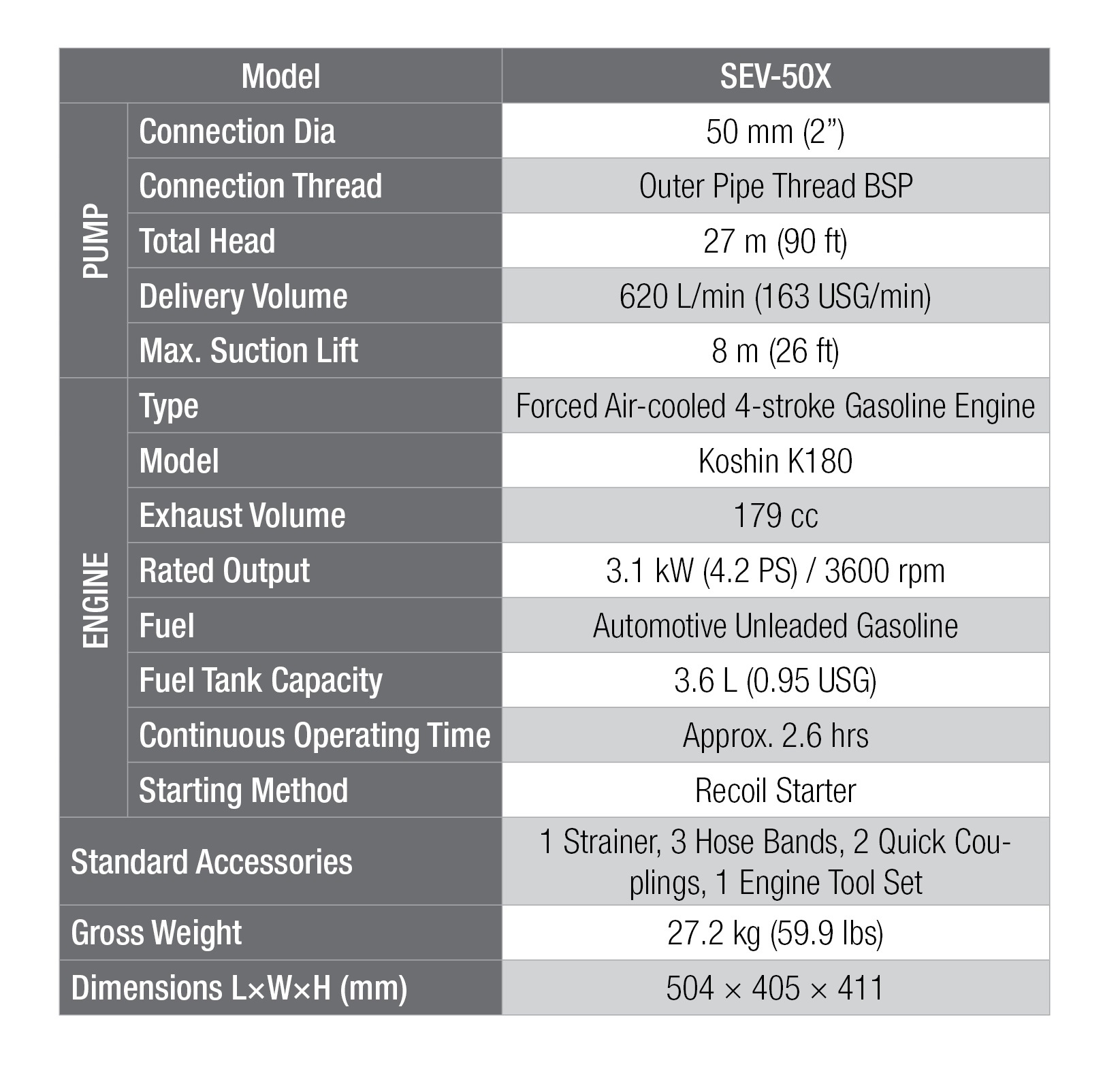 SEV 50 X specifications