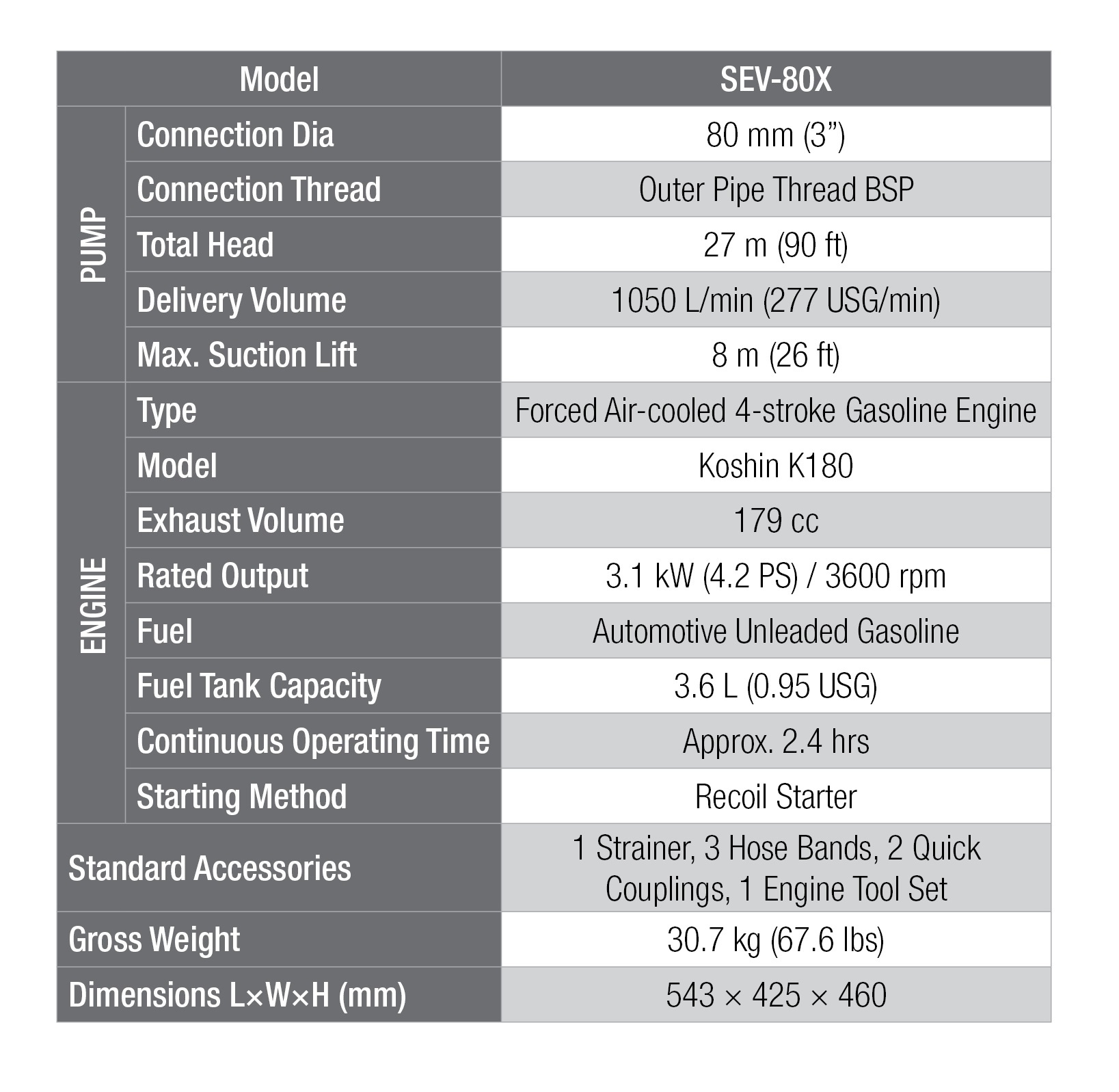 SEV 80 X specifications
