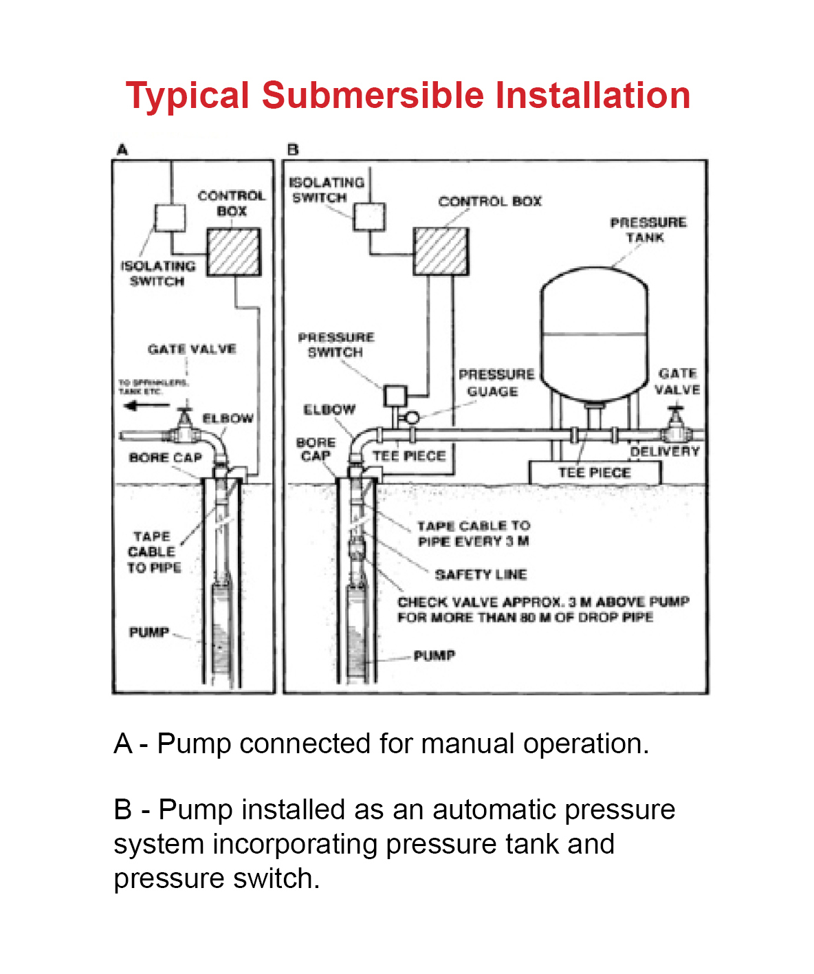 Pump Installation Drawing